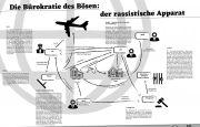 14.07.2021: Der rassistische Apparat – Abschiebungen und Widerstand in Göttingen